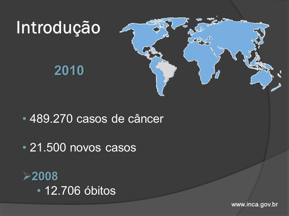 Introdução 2010 489.270 casos de câncer 21.500 novos casos 2008