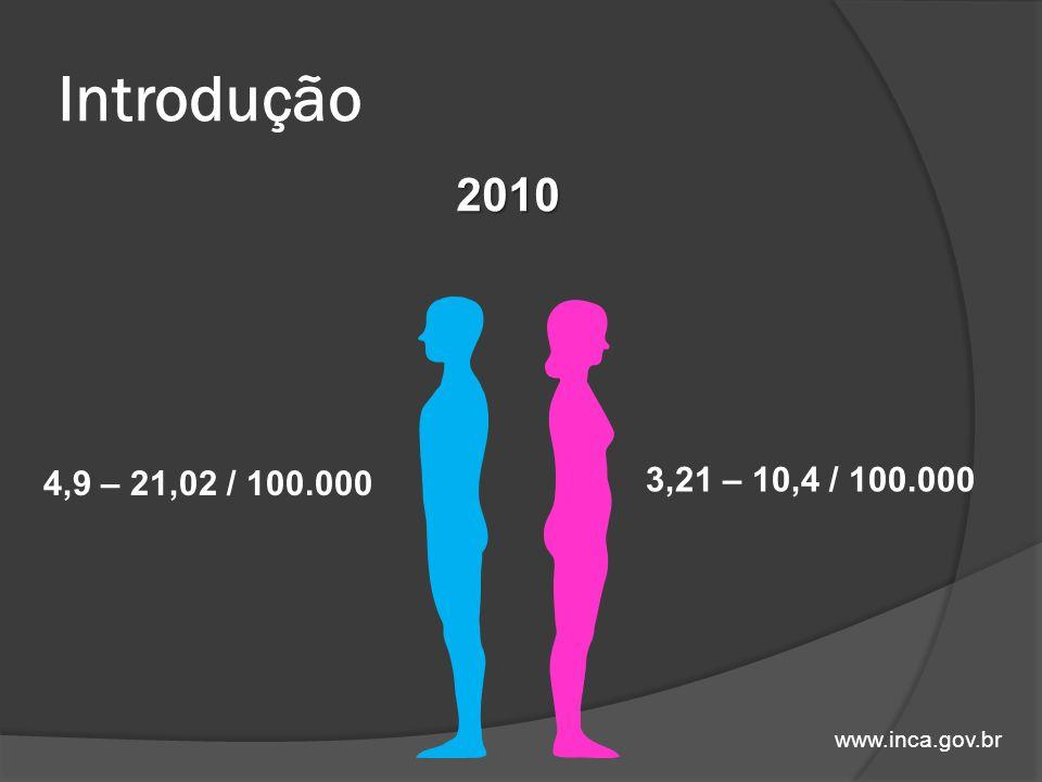 Introdução 2010 4,9 – 21,02 / 100.000 3,21 – 10,4 / 100.000 www.inca.gov.br
