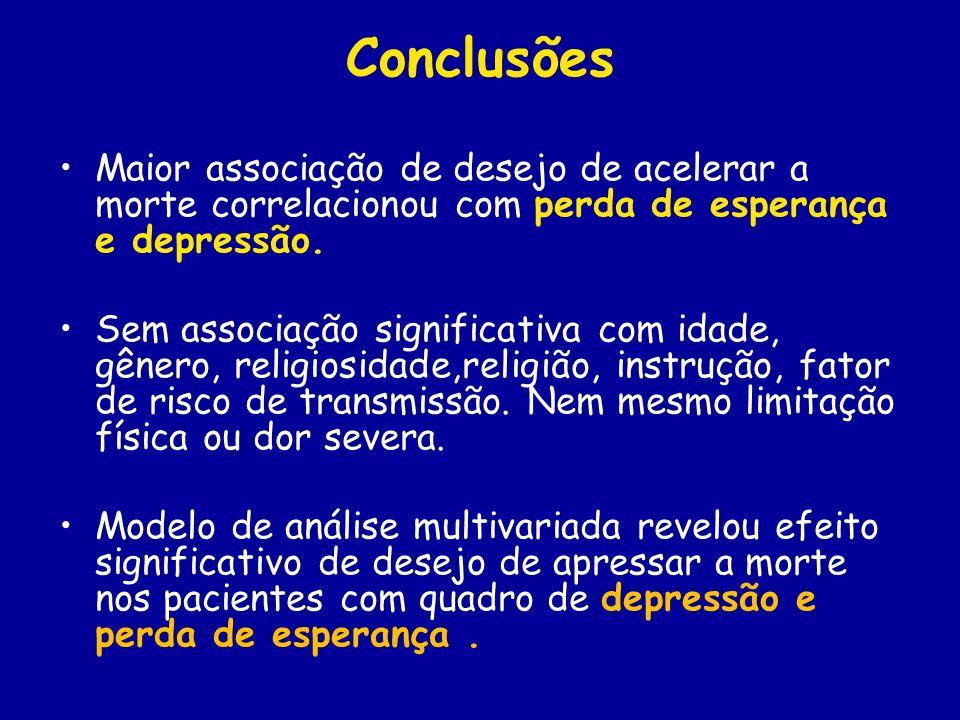 Conclusões Maior associação de desejo de acelerar a morte correlacionou com perda de esperança e depressão.