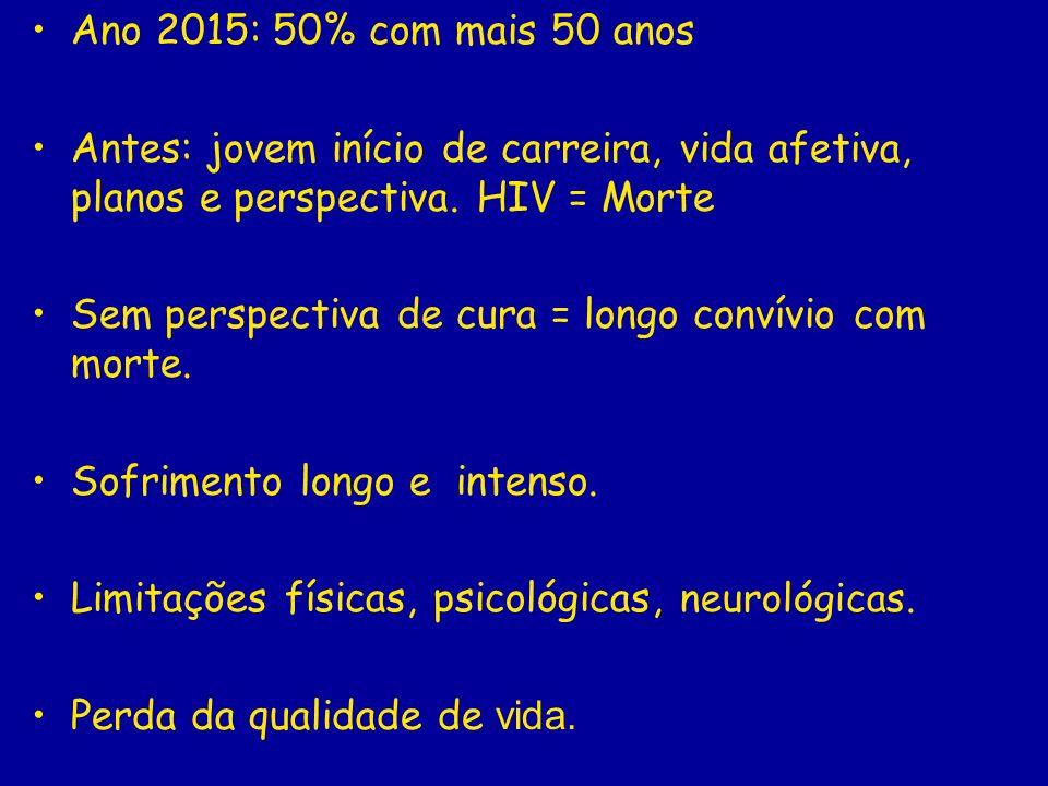 Ano 2015: 50% com mais 50 anos Antes: jovem início de carreira, vida afetiva, planos e perspectiva. HIV = Morte.