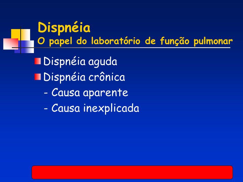 Dispnéia O papel do laboratório de função pulmonar