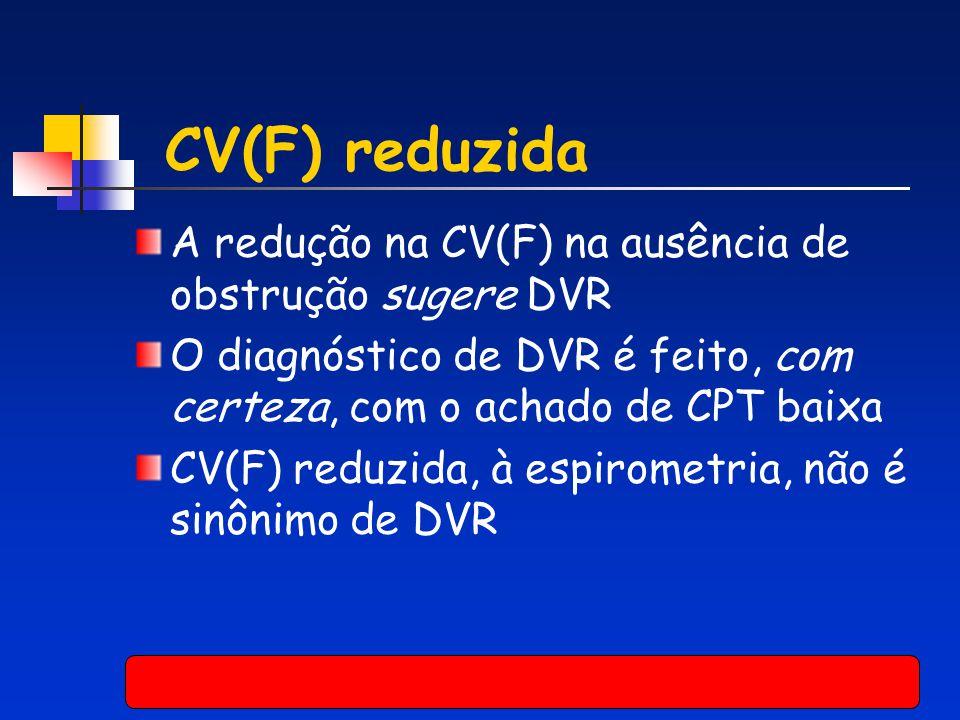 CV(F) reduzida A redução na CV(F) na ausência de obstrução sugere DVR