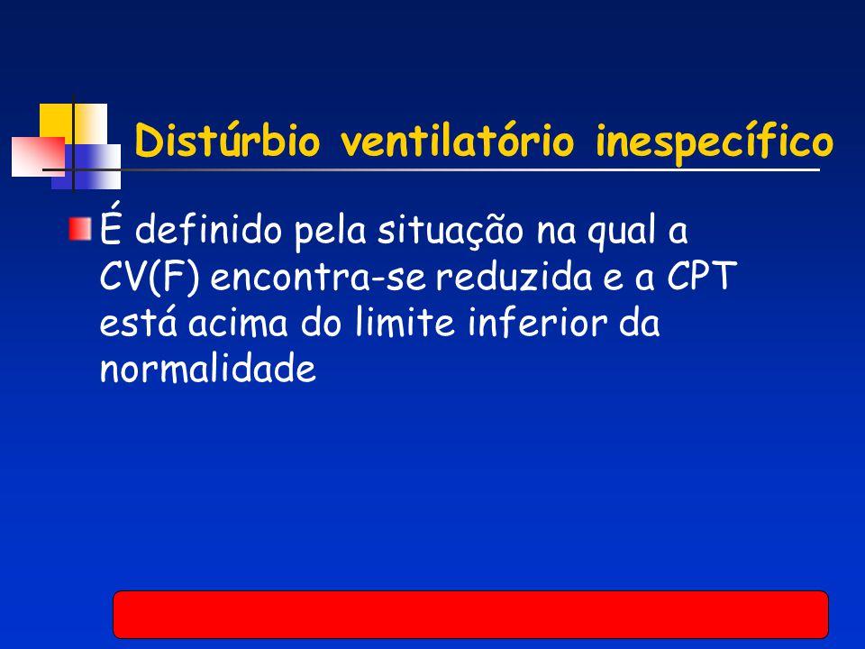 Distúrbio ventilatório inespecífico