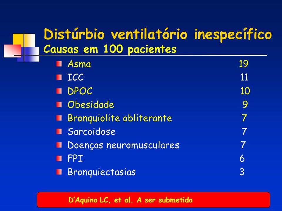Distúrbio ventilatório inespecífico Causas em 100 pacientes