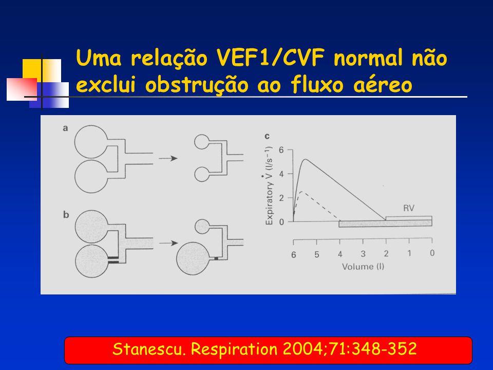 Uma relação VEF1/CVF normal não exclui obstrução ao fluxo aéreo