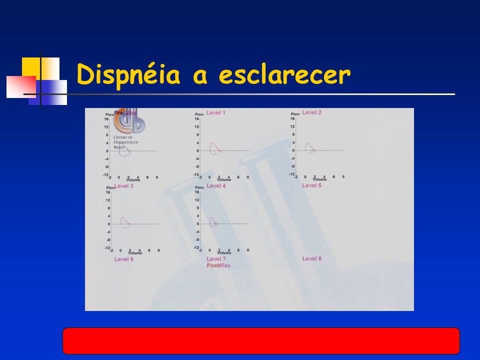 Dispnéia a esclarecer