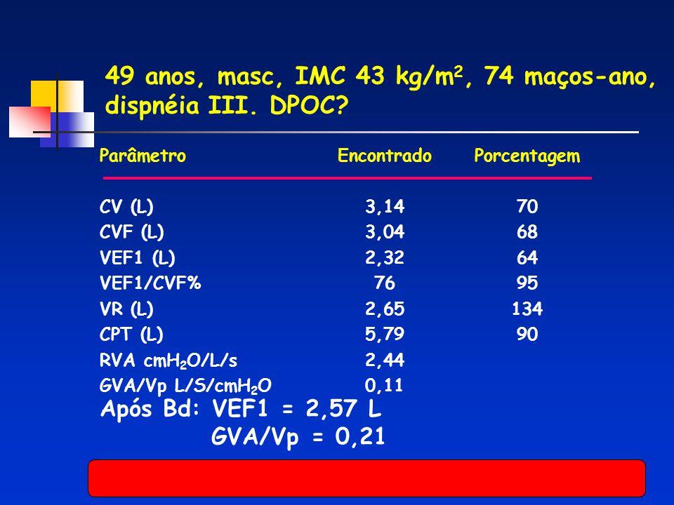 49 anos, masc, IMC 43 kg/m2, 74 maços-ano, dispnéia III. DPOC