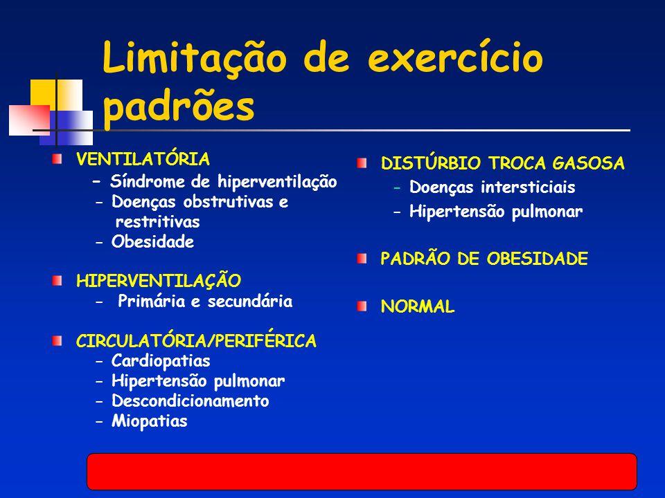 Limitação de exercício padrões