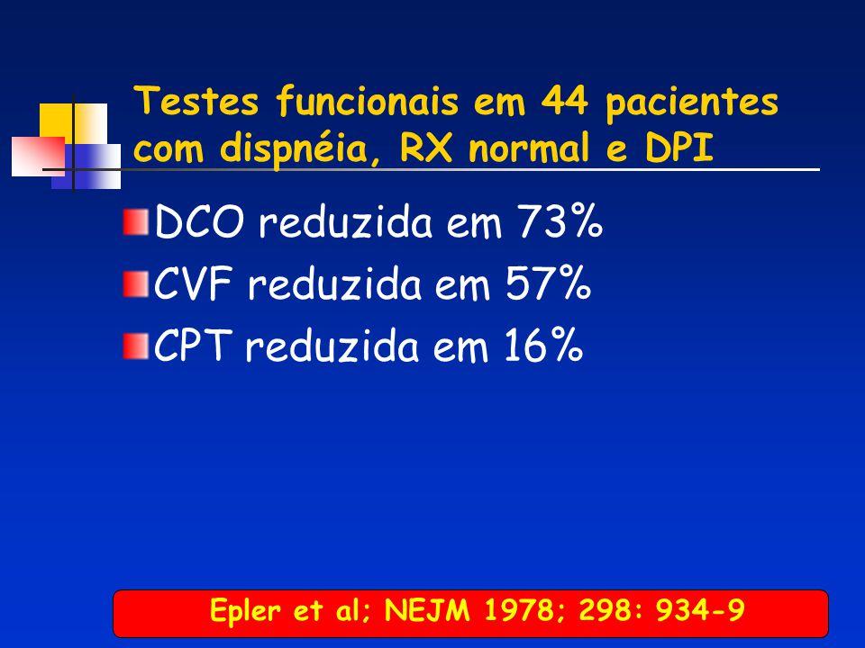 Testes funcionais em 44 pacientes com dispnéia, RX normal e DPI