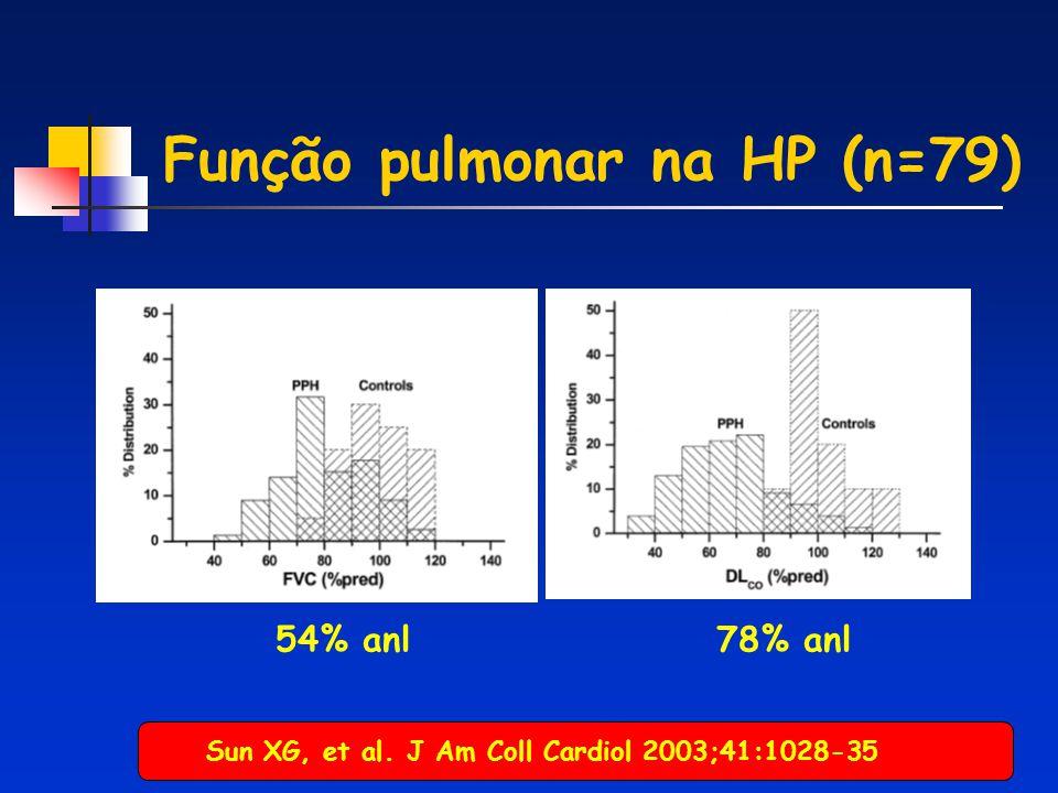 Função pulmonar na HP (n=79)