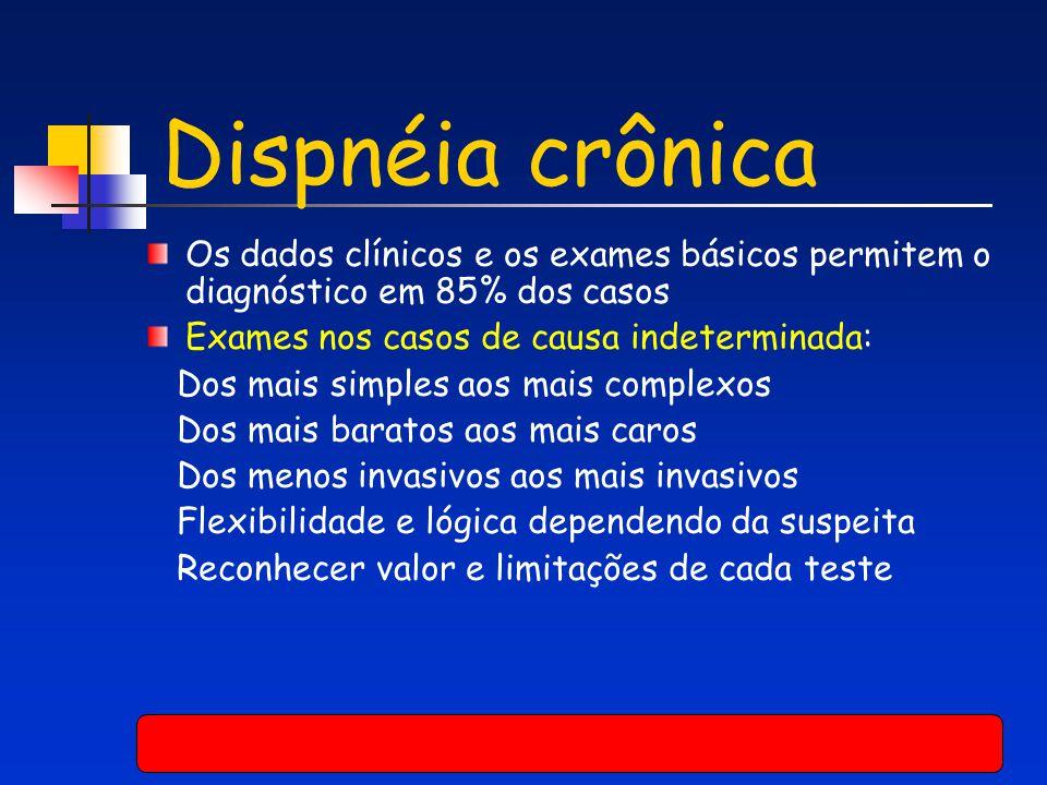 Dispnéia crônica Os dados clínicos e os exames básicos permitem o diagnóstico em 85% dos casos. Exames nos casos de causa indeterminada: