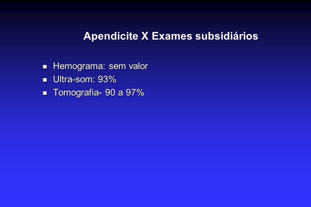 Apendicite X Exames subsidiários