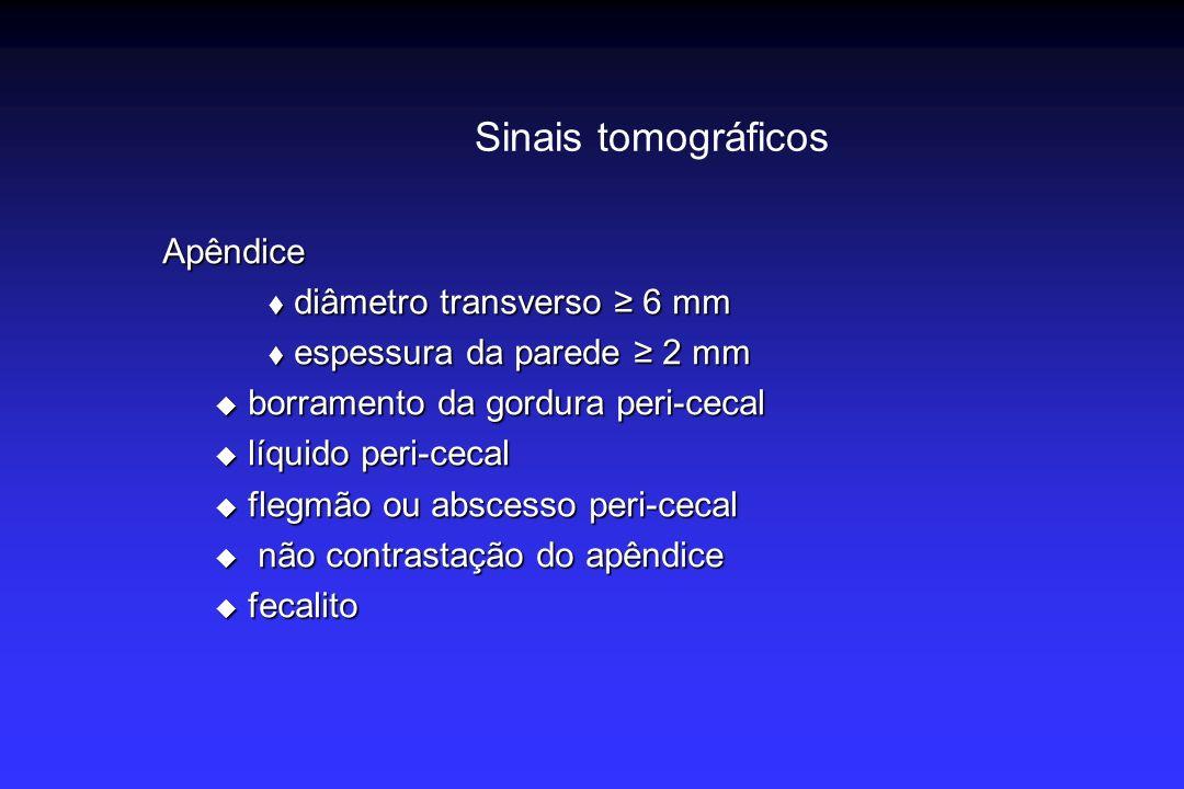 Sinais tomográficos Apêndice diâmetro transverso ≥ 6 mm