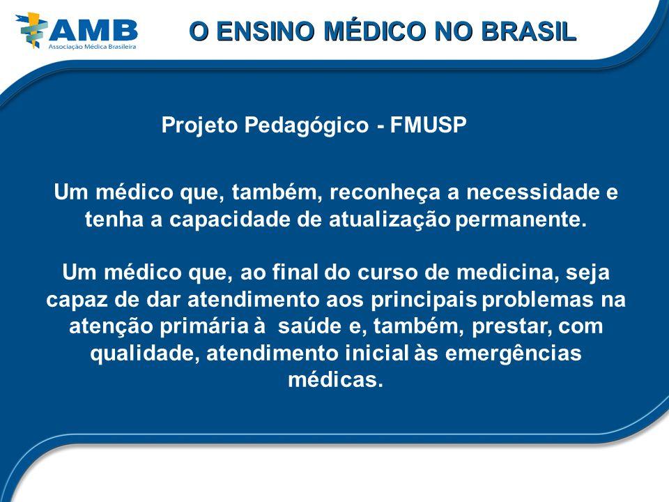 O ENSINO MÉDICO NO BRASIL Projeto Pedagógico - FMUSP