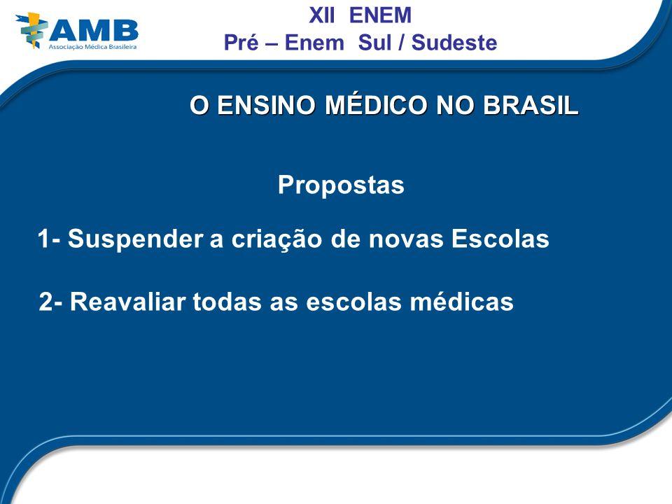 O ENSINO MÉDICO NO BRASIL 2- Reavaliar todas as escolas médicas