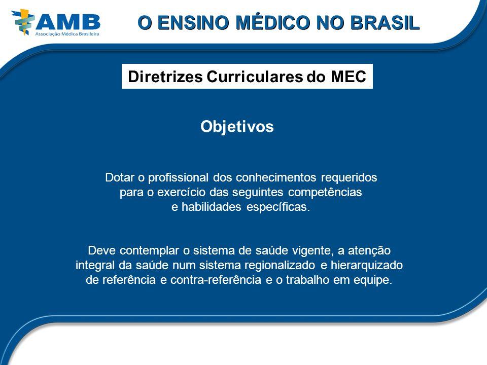 O ENSINO MÉDICO NO BRASIL Diretrizes Curriculares do MEC