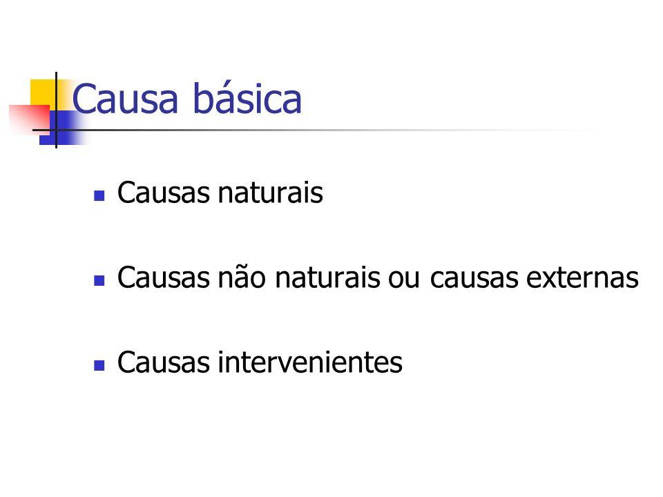 Causa básica Causas naturais Causas não naturais ou causas externas