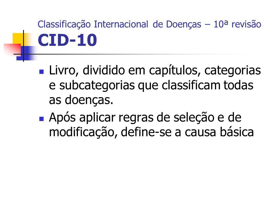 Classificação Internacional de Doenças – 10ª revisão CID-10