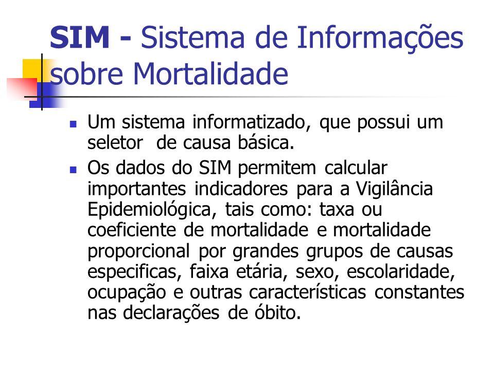 SIM - Sistema de Informações sobre Mortalidade
