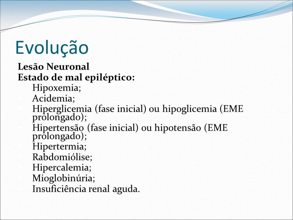 Evolução Lesão Neuronal Estado de mal epiléptico: Hipoxemia; Acidemia;