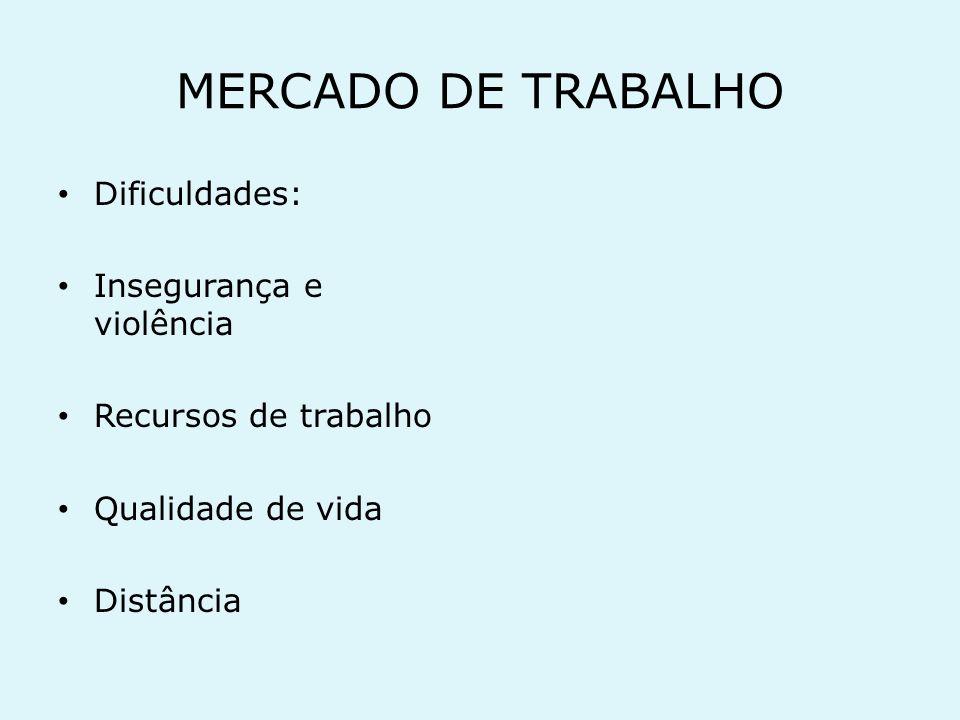 MERCADO DE TRABALHO Dificuldades: Insegurança e violência