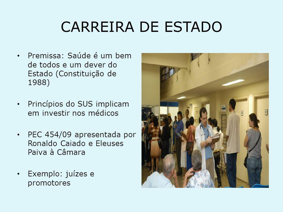 CARREIRA DE ESTADOPremissa: Saúde é um bem de todos e um dever do Estado (Constituição de 1988) Princípios do SUS implicam em investir nos médicos.