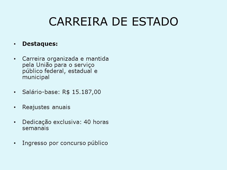 CARREIRA DE ESTADO Destaques: