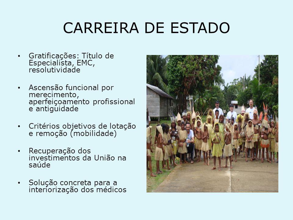 CARREIRA DE ESTADO Gratificações: Título de Especialista, EMC, resolutividade.