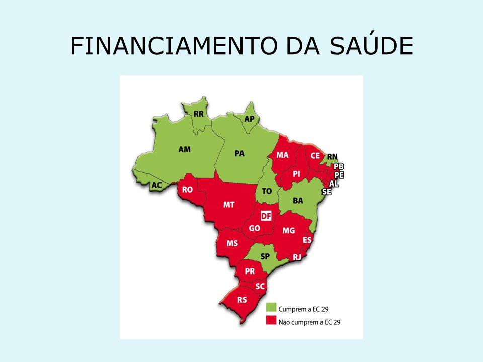FINANCIAMENTO DA SAÚDE