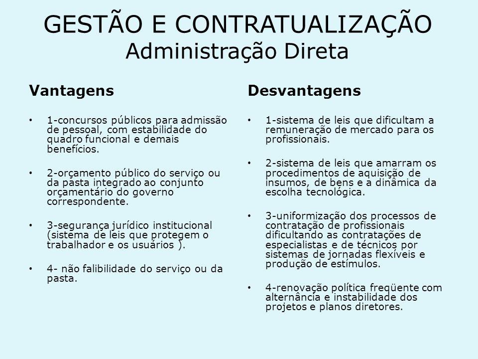 GESTÃO E CONTRATUALIZAÇÃO Administração Direta