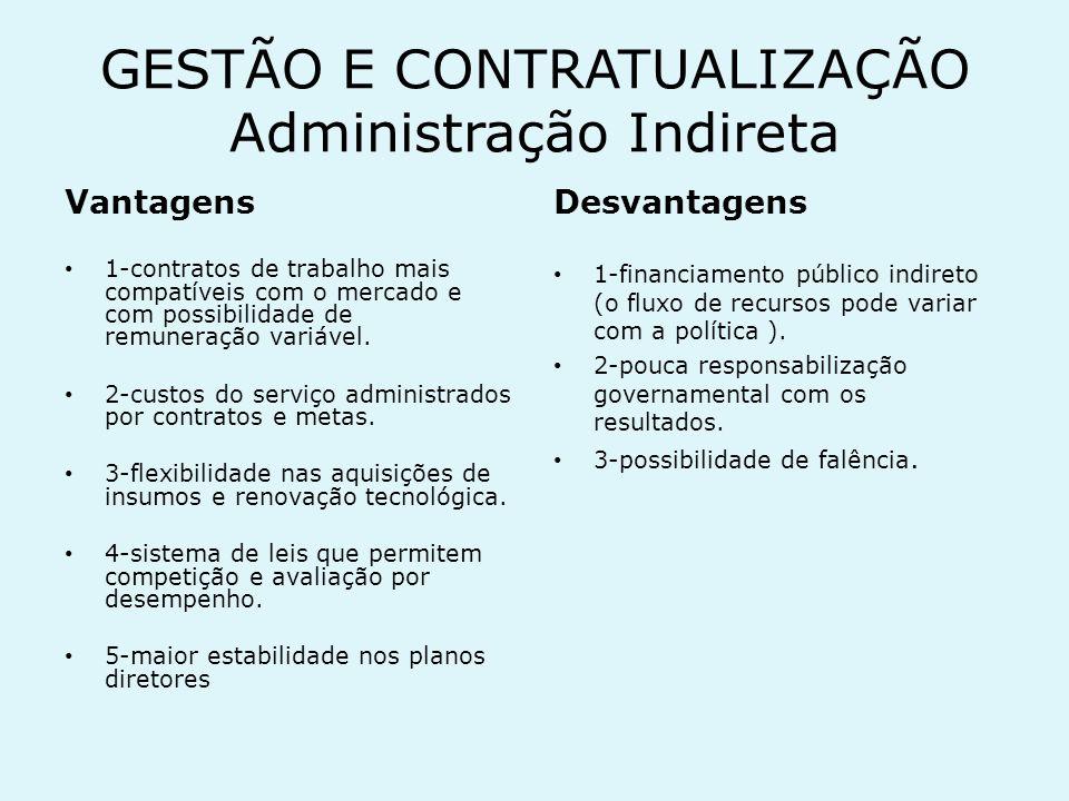 GESTÃO E CONTRATUALIZAÇÃO Administração Indireta