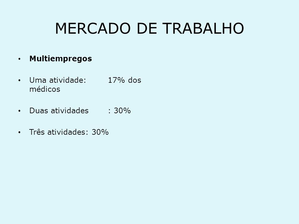 MERCADO DE TRABALHO Multiempregos Uma atividade: 17% dos médicos