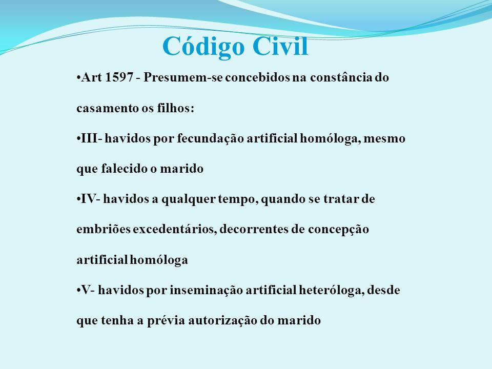 Código CivilArt 1597 - Presumem-se concebidos na constância do casamento os filhos: