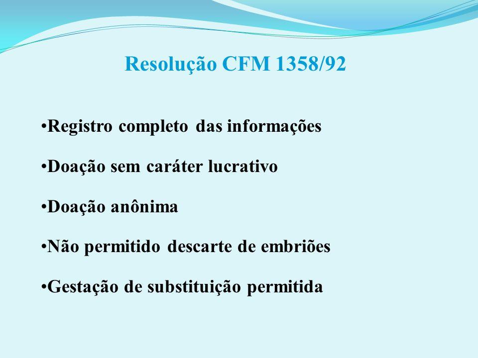Resolução CFM 1358/92 Registro completo das informações