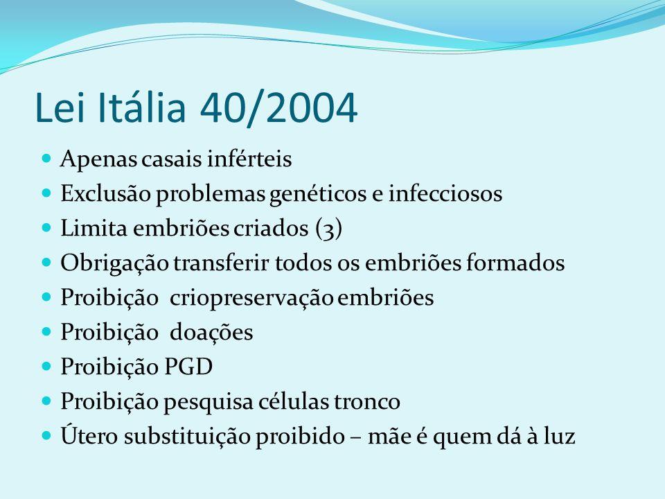 Lei Itália 40/2004 Apenas casais inférteis
