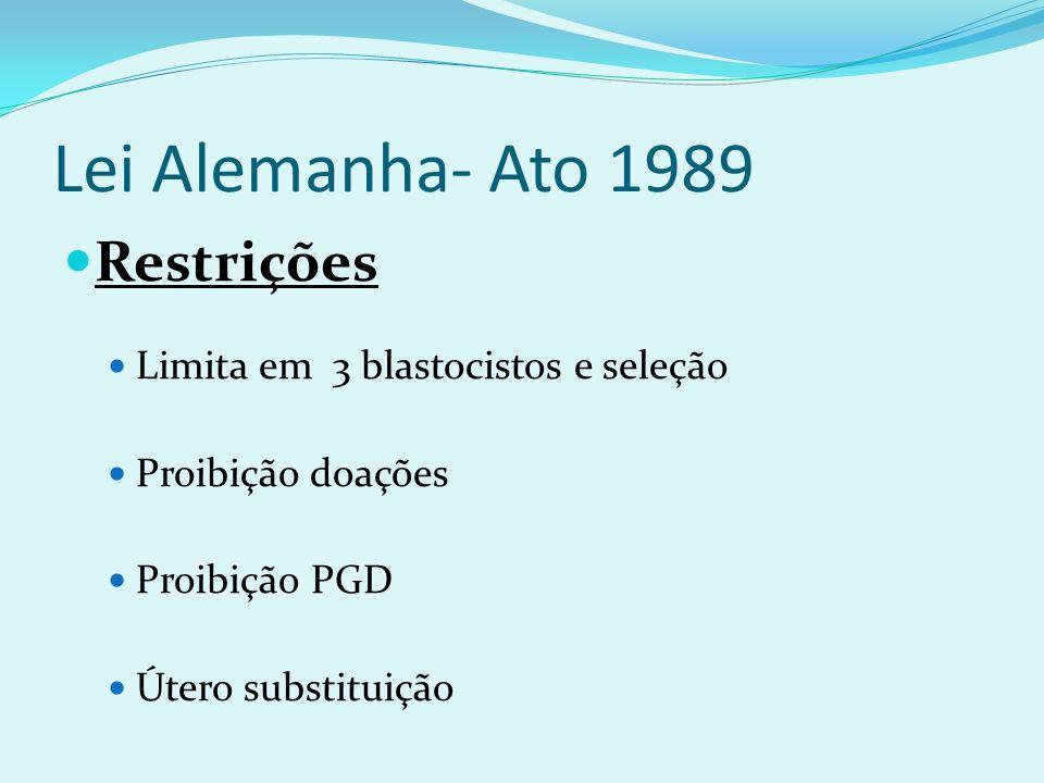 Lei Alemanha- Ato 1989 Restrições Limita em 3 blastocistos e seleção