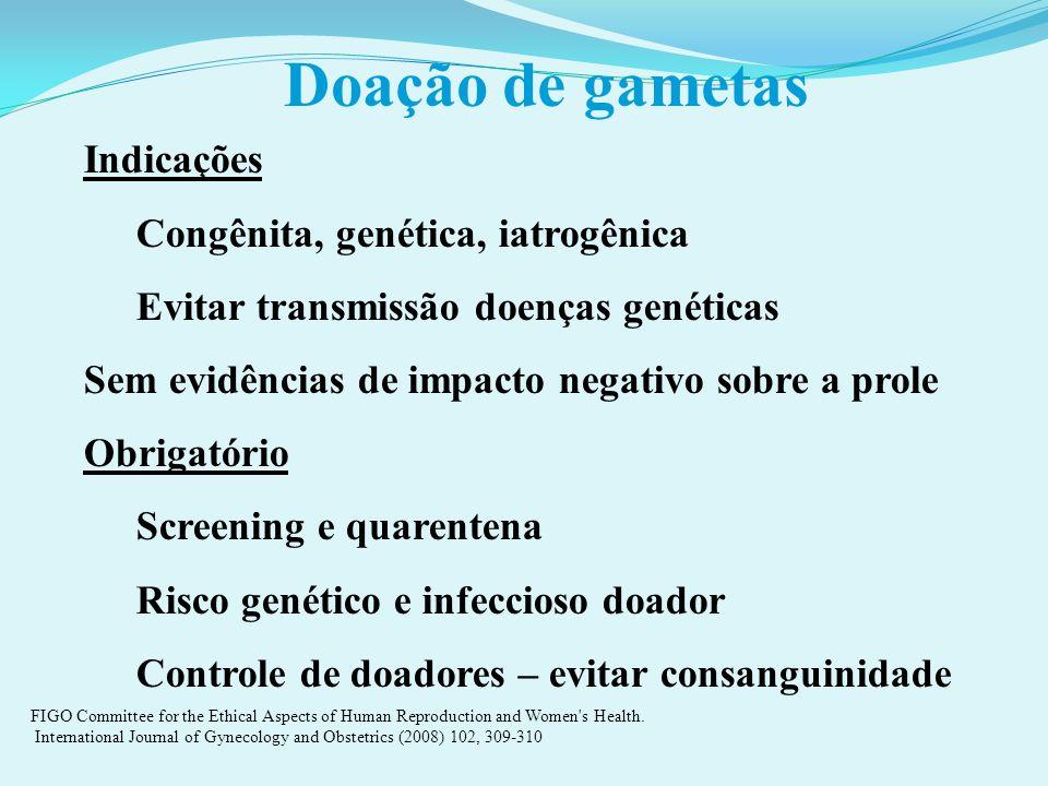 Doação de gametas Indicações Congênita, genética, iatrogênica