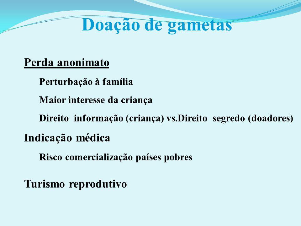 Doação de gametas Perda anonimato Indicação médica Turismo reprodutivo