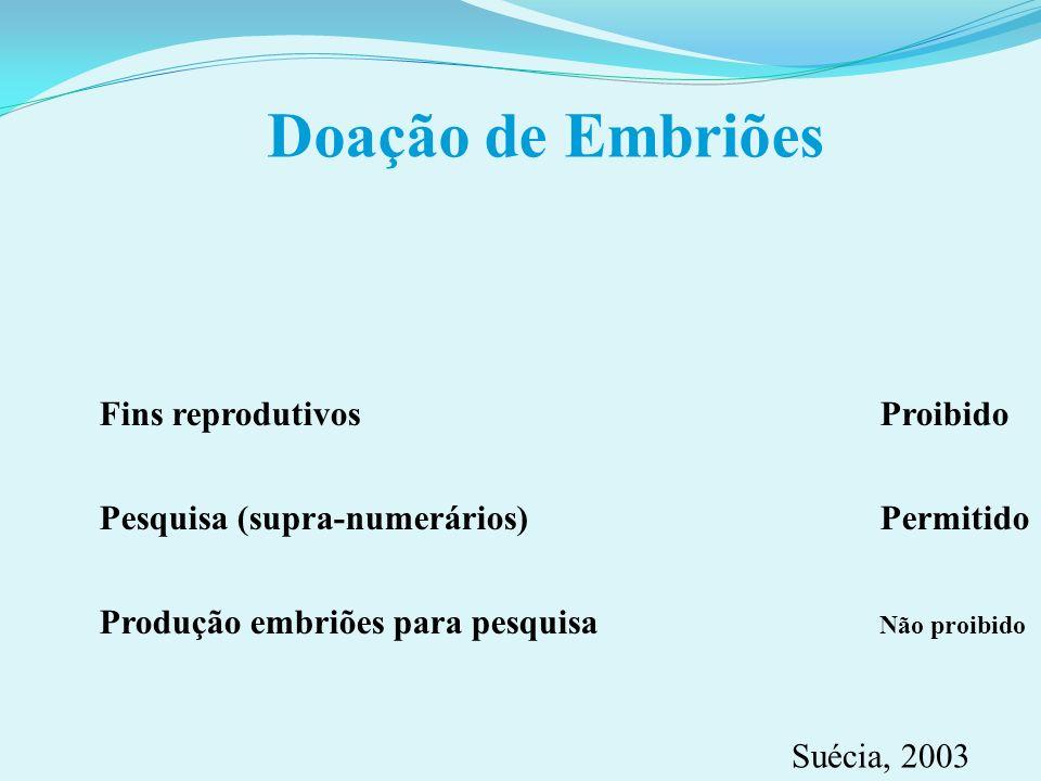 Doação de Embriões Fins reprodutivos Proibido