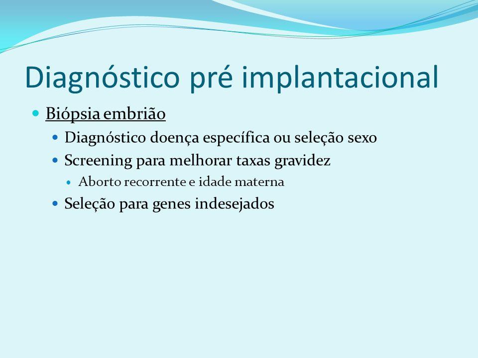 Diagnóstico pré implantacional