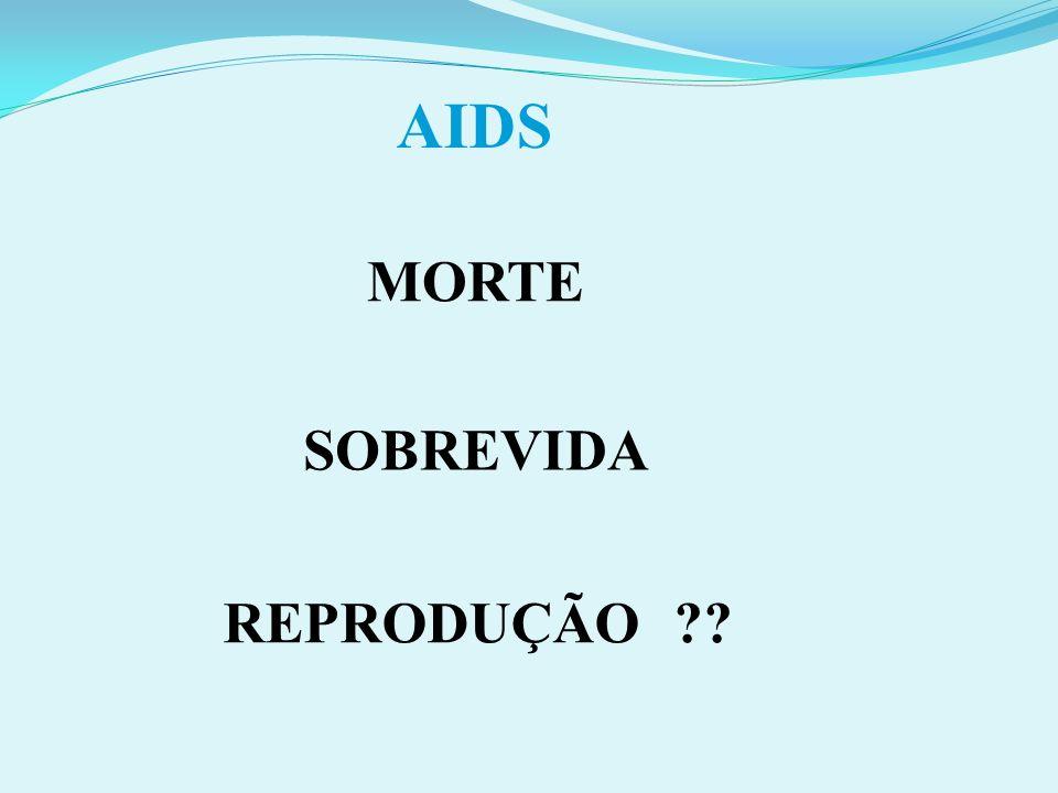 AIDS MORTE SOBREVIDA REPRODUÇÃO