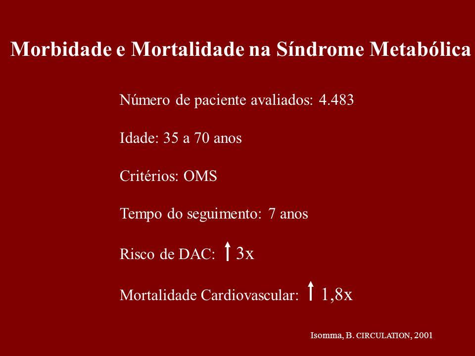 Morbidade e Mortalidade na Síndrome Metabólica
