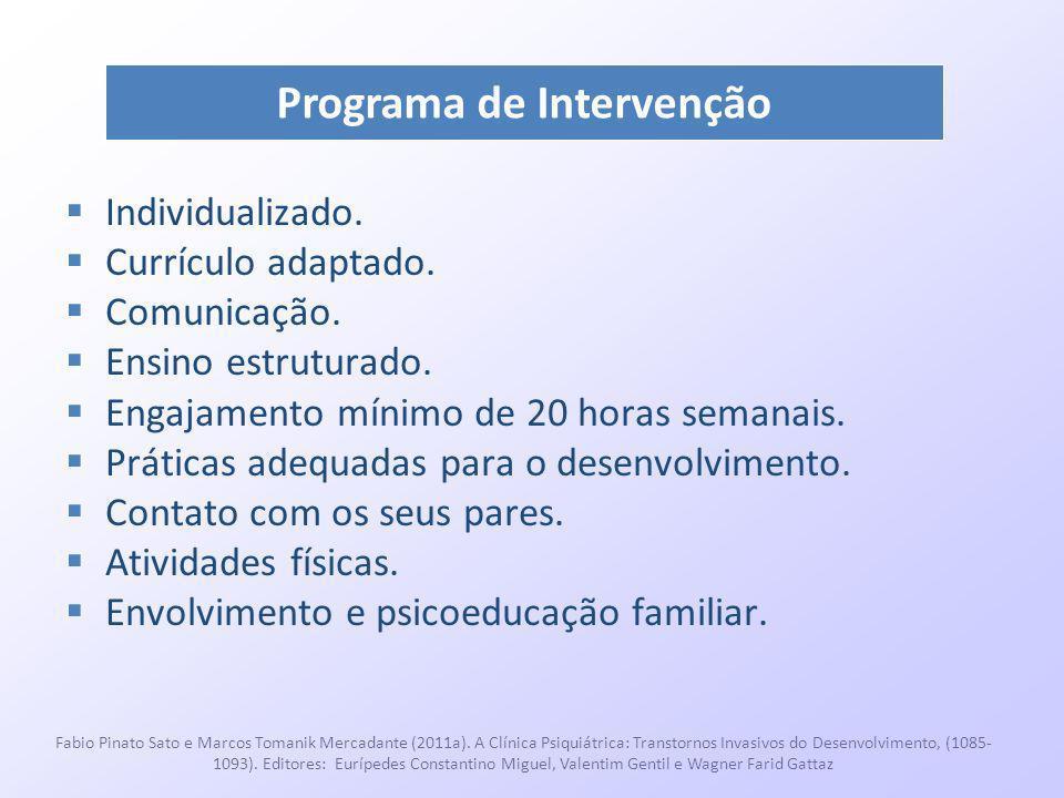 Programa de Intervenção