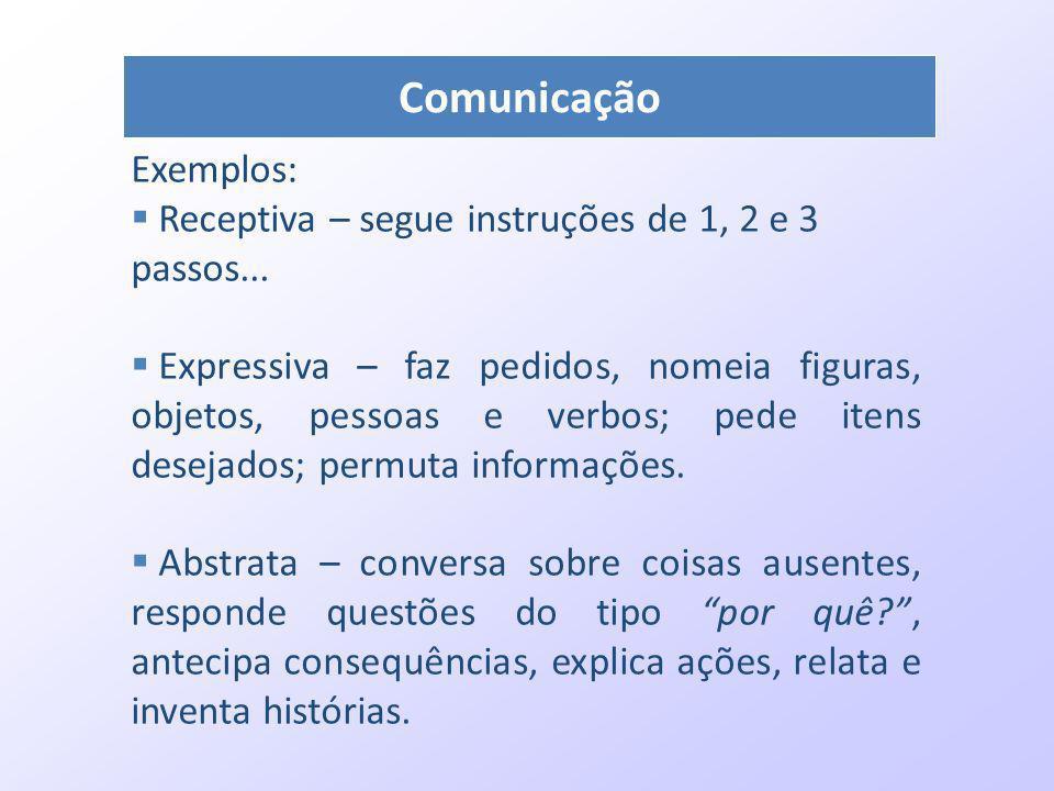 Comunicação Exemplos: