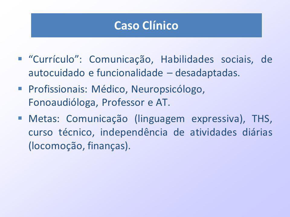 Caso Clínico Currículo : Comunicação, Habilidades sociais, de autocuidado e funcionalidade – desadaptadas.
