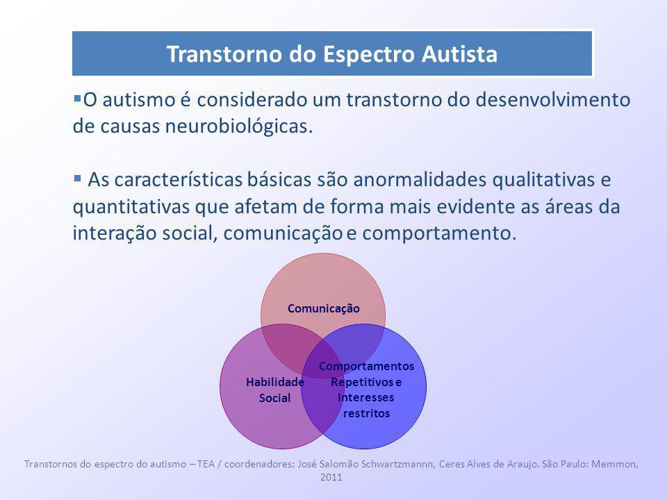 Transtorno do Espectro Autista