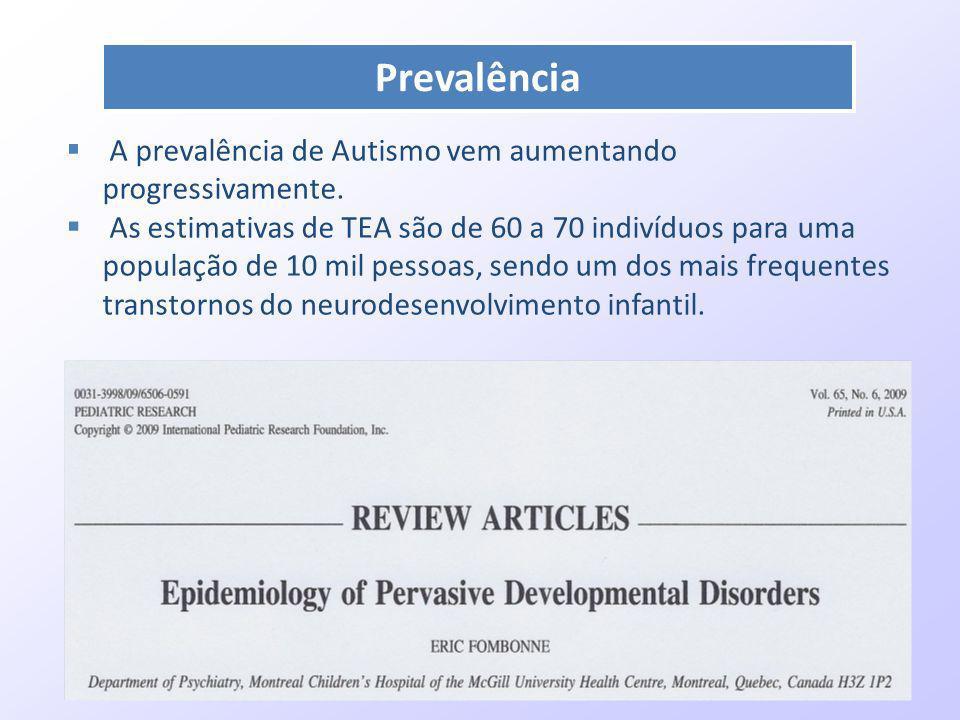 PrevalênciaA prevalência de Autismo vem aumentando progressivamente.