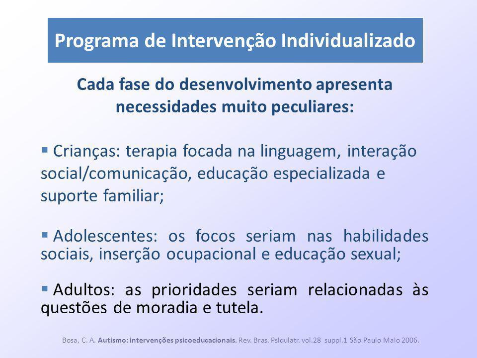 Programa de Intervenção Individualizado