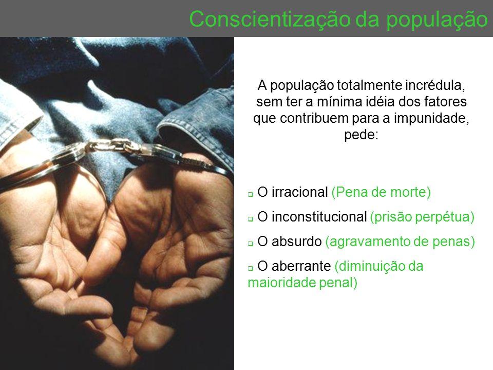 Conscientização da população