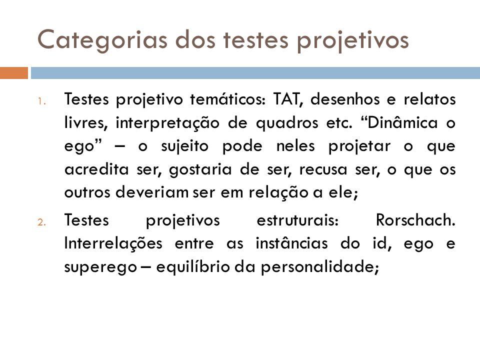 Categorias dos testes projetivos
